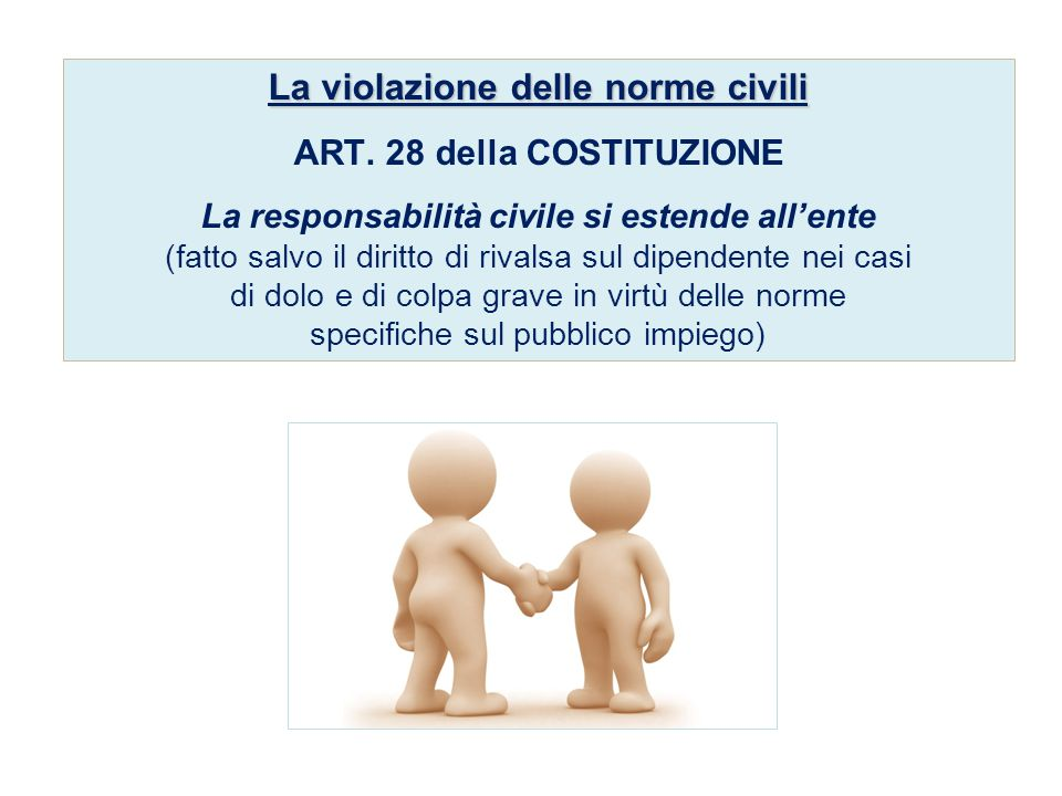 La violazione delle norme civili ART. 28 della COSTITUZIONE La responsabilità civile si estende all'ente (fatto salvo il diritto di rivalsa sul dipend