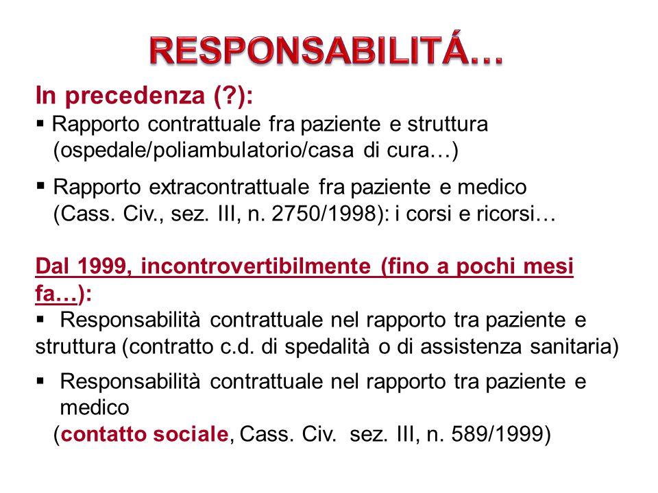 In precedenza (?):  Rapporto contrattuale fra paziente e struttura (ospedale/poliambulatorio/casa di cura…)  Rapporto extracontrattuale fra paziente