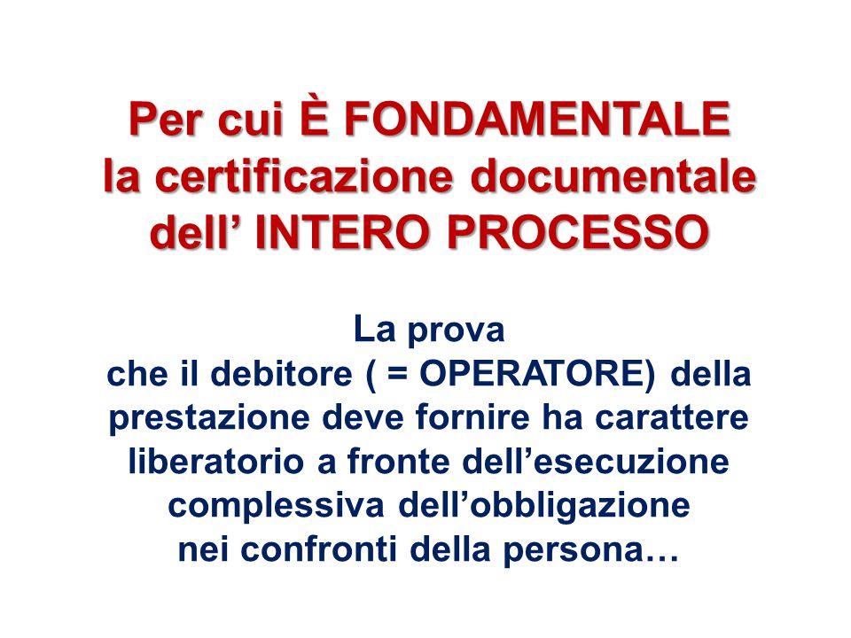 Per cui È FONDAMENTALE la certificazione documentale dell' INTERO PROCESSO La prova che il debitore ( = OPERATORE) della prestazione deve fornire ha c