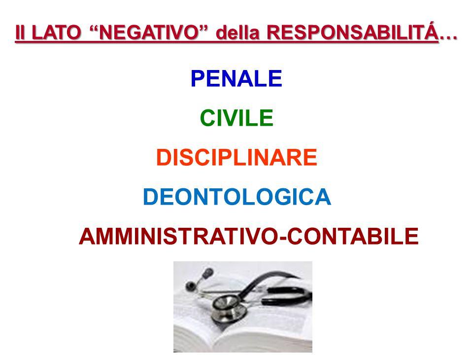 RESPONSABILITÀ PENALE La violazione delle norme penali ART.