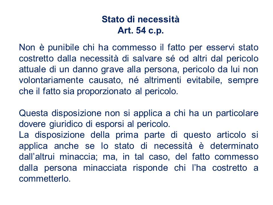 Stato di necessità Art. 54 c.p. Non è punibile chi ha commesso il fatto per esservi stato costretto dalla necessità di salvare sé od altri dal pericol