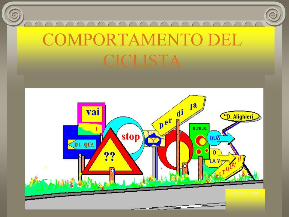 Grafica M.Caldari COMPORTAMENTO DEL CICLISTA