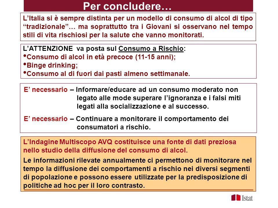 L'ATTENZIONE va posta sul Consumo a Rischio: Consumo di alcol in età precoce (11-15 anni); Binge drinking; Consumo al di fuori dai pasti almeno settimanale.