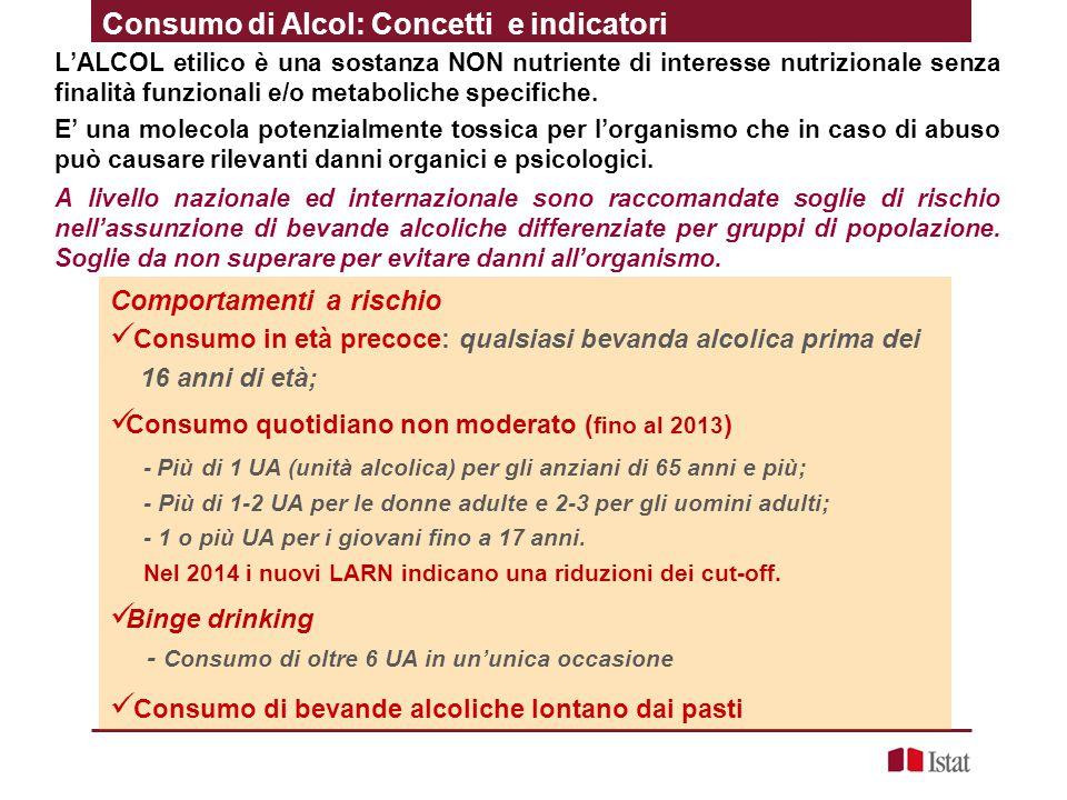 L'ALCOL etilico è una sostanza NON nutriente di interesse nutrizionale senza finalità funzionali e/o metaboliche specifiche. E' una molecola potenzial