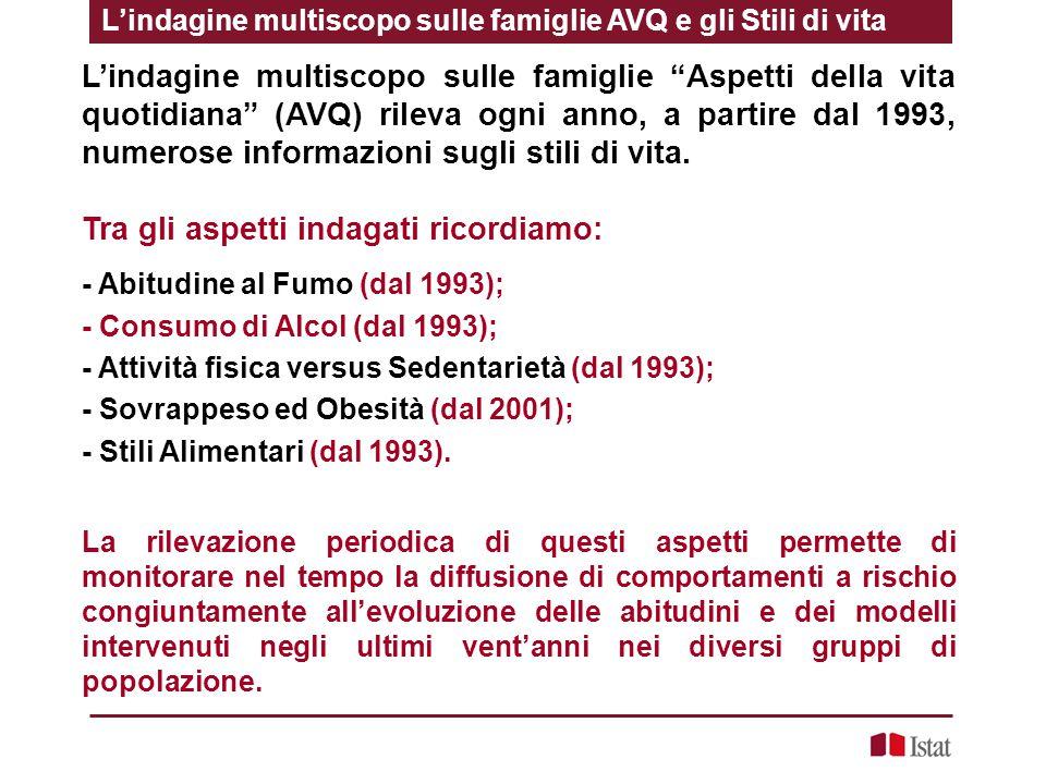 L'indagine multiscopo sulle famiglie Aspetti della vita quotidiana (AVQ) rileva ogni anno, a partire dal 1993, numerose informazioni sugli stili di vita.