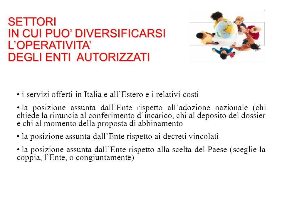 i servizi offerti in Italia e all'Estero e i relativi costi la posizione assunta dall'Ente rispetto all'adozione nazionale (chi chiede la rinuncia al