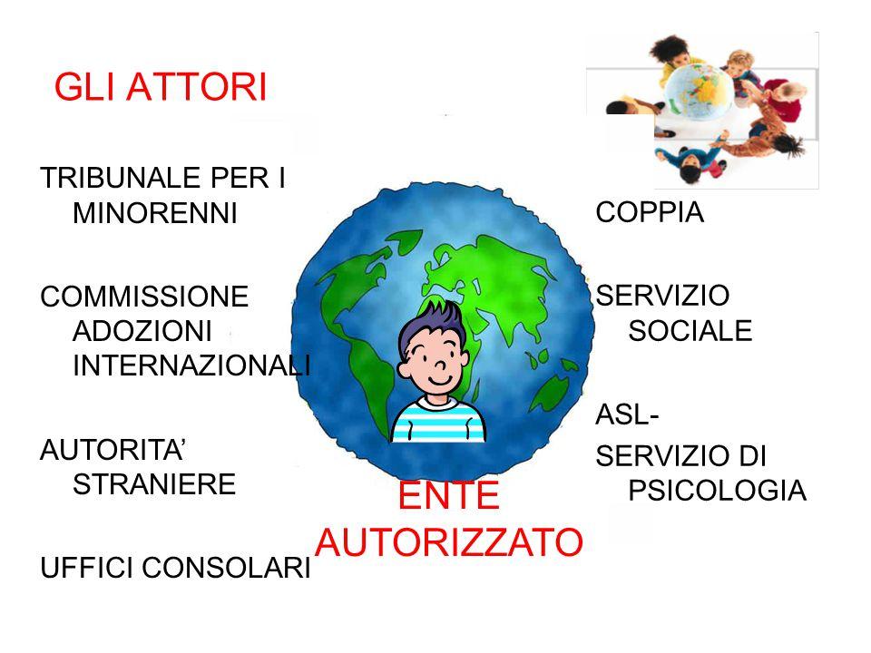 Sancisce la collaborazione tra servizi ed Enti Autorizzati che operano in Trentino in prospettiva dei diritti del bambino PROTOCOLLO OPERATIVO PER GLI ADEMPIMENTI INTERENTI ALL'ADOZIONE NAZIONALE ED INTERNAZIONALE DELLA PROVINCIA AUTONOMA DI TRENTO