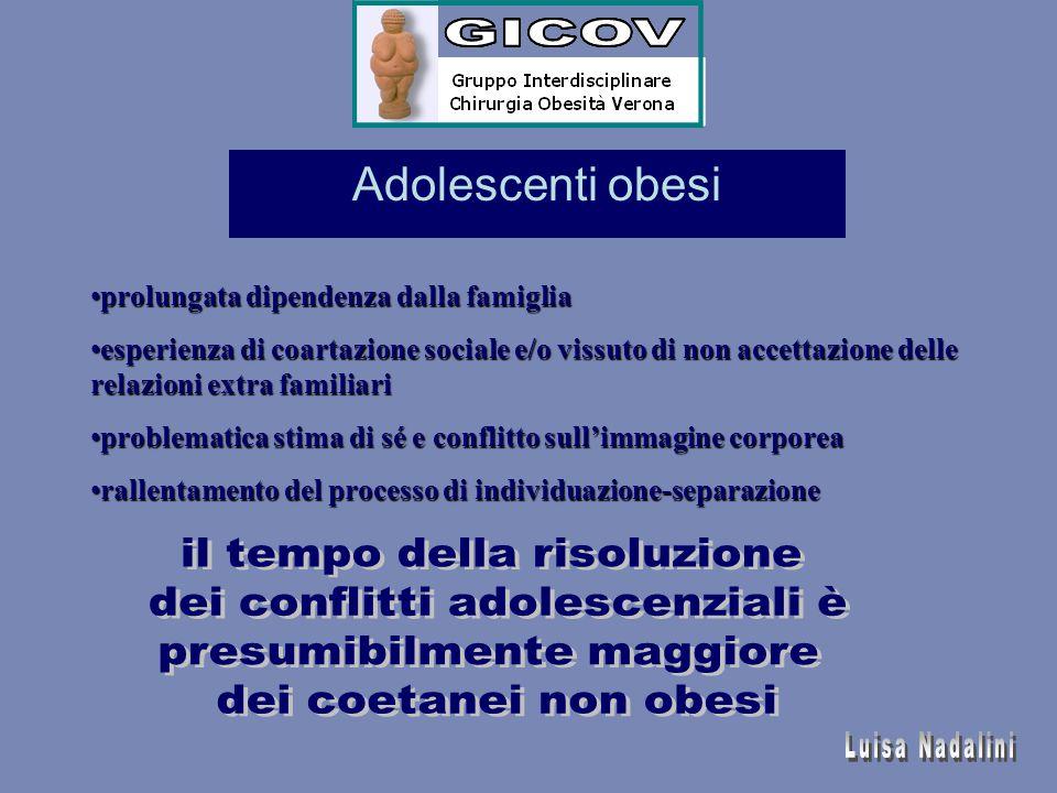 Adolescenti obesi prolungata dipendenza dalla famigliaprolungata dipendenza dalla famiglia esperienza di coartazione sociale e/o vissuto di non accett