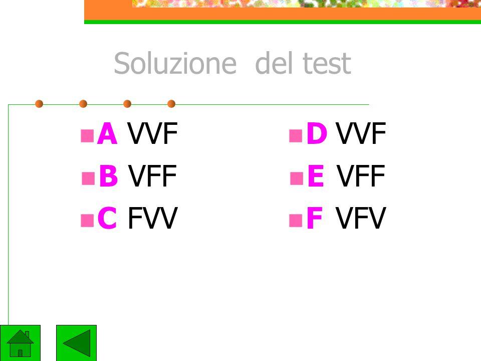 S) Controlla i risultati Sfida all'ultimo quiz