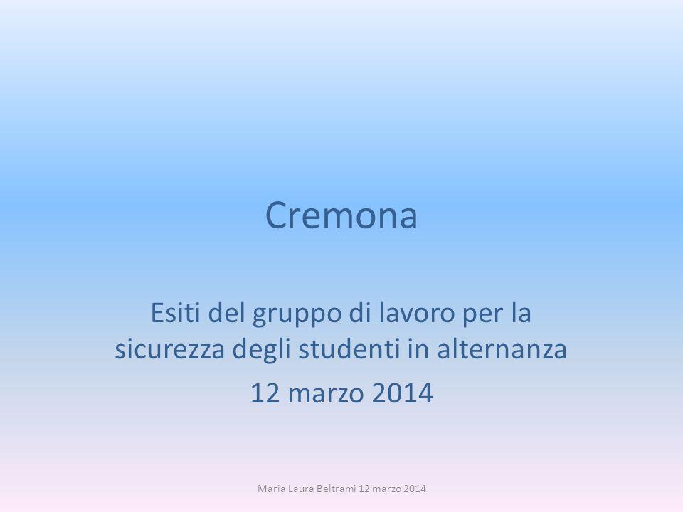 Cremona Esiti del gruppo di lavoro per la sicurezza degli studenti in alternanza 12 marzo 2014 Maria Laura Beltrami 12 marzo 2014