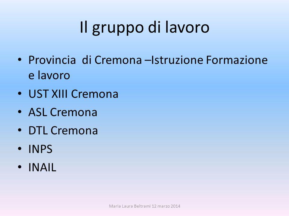 Il gruppo di lavoro Provincia di Cremona –Istruzione Formazione e lavoro UST XIII Cremona ASL Cremona DTL Cremona INPS INAIL Maria Laura Beltrami 12 marzo 2014