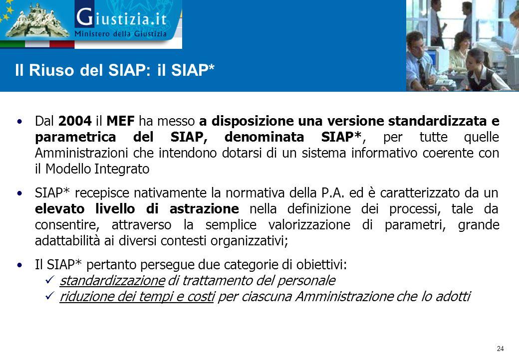 24 Dal 2004 il MEF ha messo a disposizione una versione standardizzata e parametrica del SIAP, denominata SIAP*, per tutte quelle Amministrazioni che intendono dotarsi di un sistema informativo coerente con il Modello Integrato SIAP* recepisce nativamente la normativa della P.A.