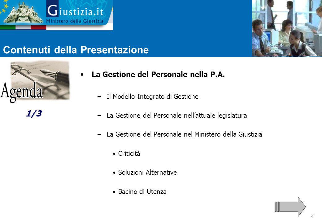 3 Contenuti della Presentazione  La Gestione del Personale nella P.A.