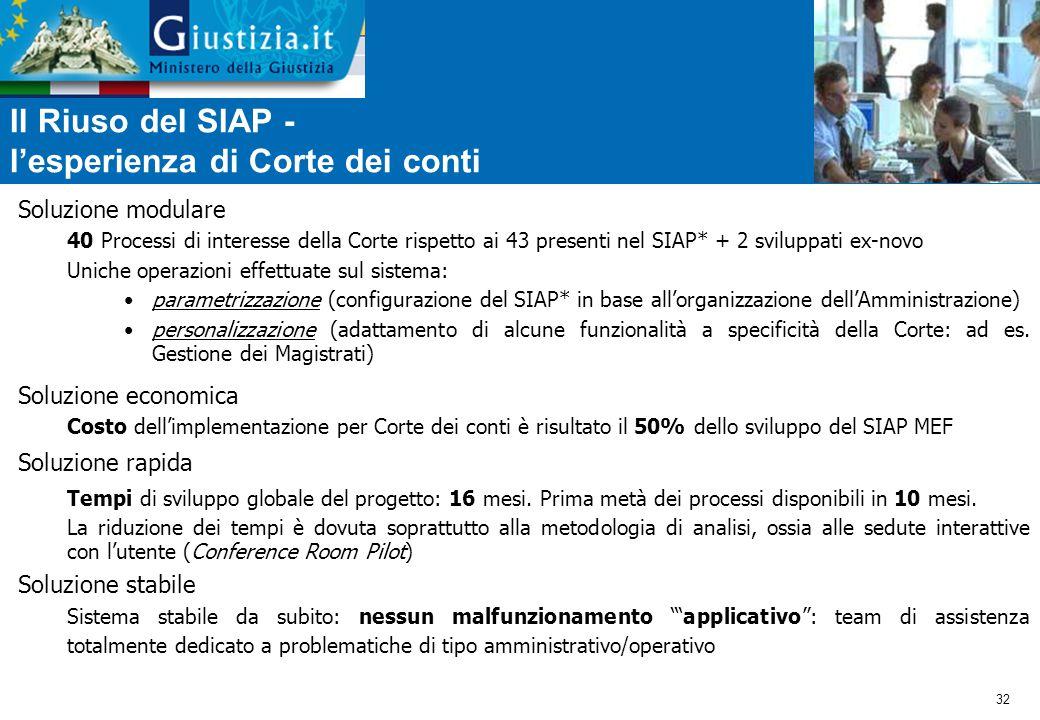 32 Il Riuso del SIAP - l'esperienza di Corte dei conti Soluzione modulare 40 Processi di interesse della Corte rispetto ai 43 presenti nel SIAP* + 2 sviluppati ex-novo Uniche operazioni effettuate sul sistema: parametrizzazione (configurazione del SIAP* in base all'organizzazione dell'Amministrazione) personalizzazione (adattamento di alcune funzionalità a specificità della Corte: ad es.