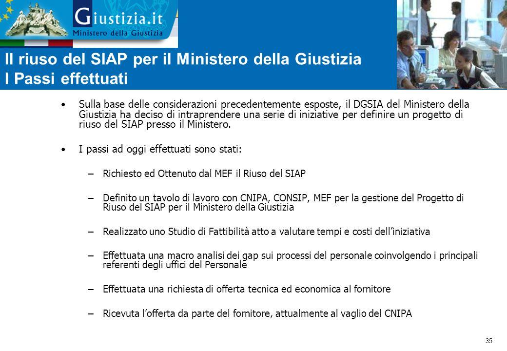 35 Il riuso del SIAP per il Ministero della Giustizia I Passi effettuati Sulla base delle considerazioni precedentemente esposte, il DGSIA del Ministero della Giustizia ha deciso di intraprendere una serie di iniziative per definire un progetto di riuso del SIAP presso il Ministero.