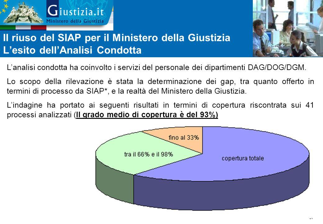 37 L'analisi condotta ha coinvolto i servizi del personale dei dipartimenti DAG/DOG/DGM.