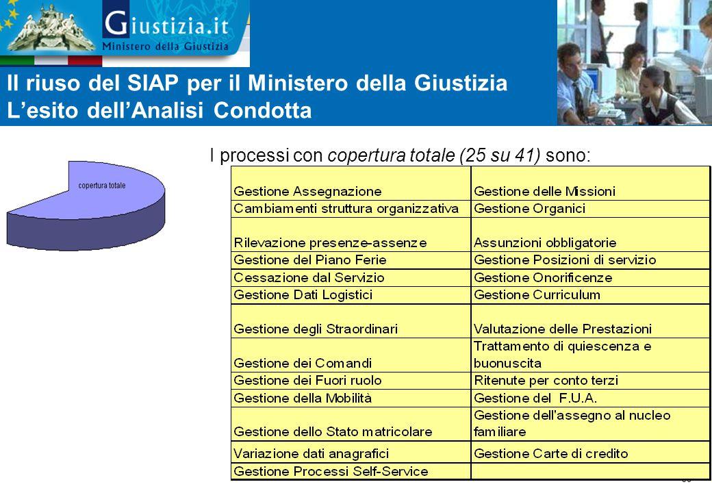 38 I processi con copertura totale (25 su 41) sono: Il riuso del SIAP per il Ministero della Giustizia L'esito dell'Analisi Condotta