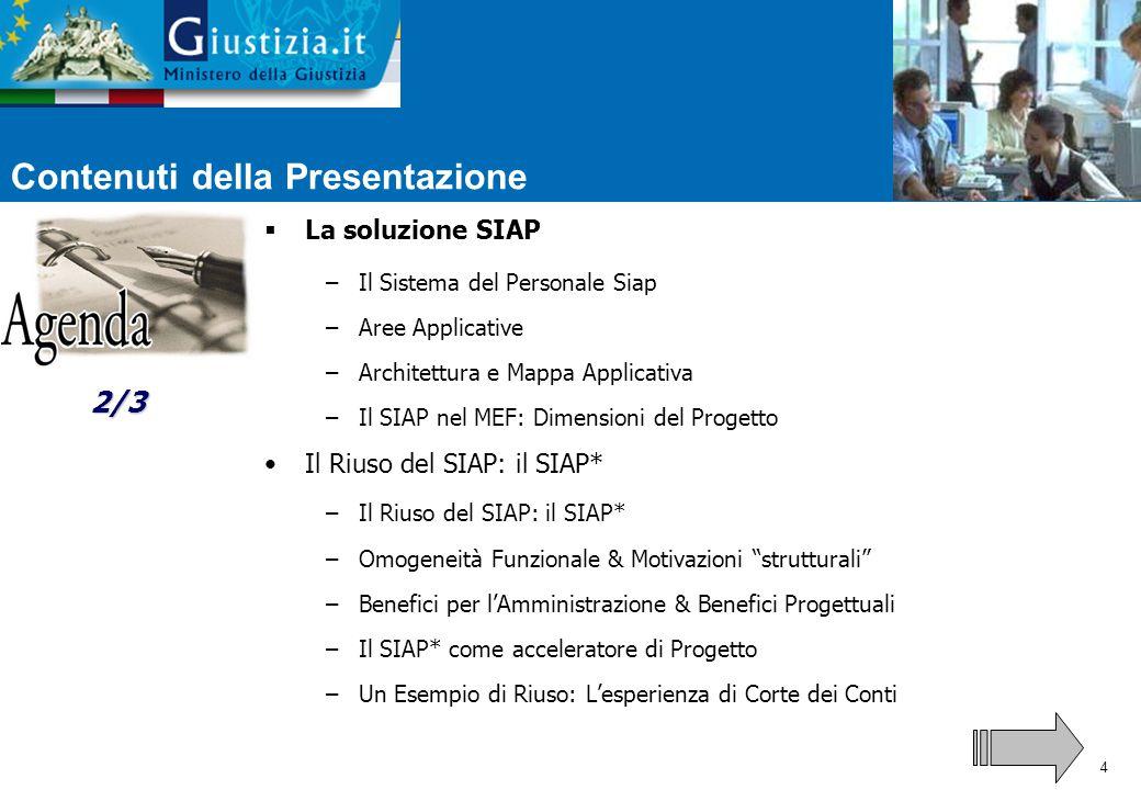 4 Contenuti della Presentazione  La soluzione SIAP –Il Sistema del Personale Siap –Aree Applicative –Architettura e Mappa Applicativa –Il SIAP nel MEF: Dimensioni del Progetto Il Riuso del SIAP: il SIAP* –Il Riuso del SIAP: il SIAP* –Omogeneità Funzionale & Motivazioni strutturali –Benefici per l'Amministrazione & Benefici Progettuali –Il SIAP* come acceleratore di Progetto –Un Esempio di Riuso: L'esperienza di Corte dei Conti 2/3