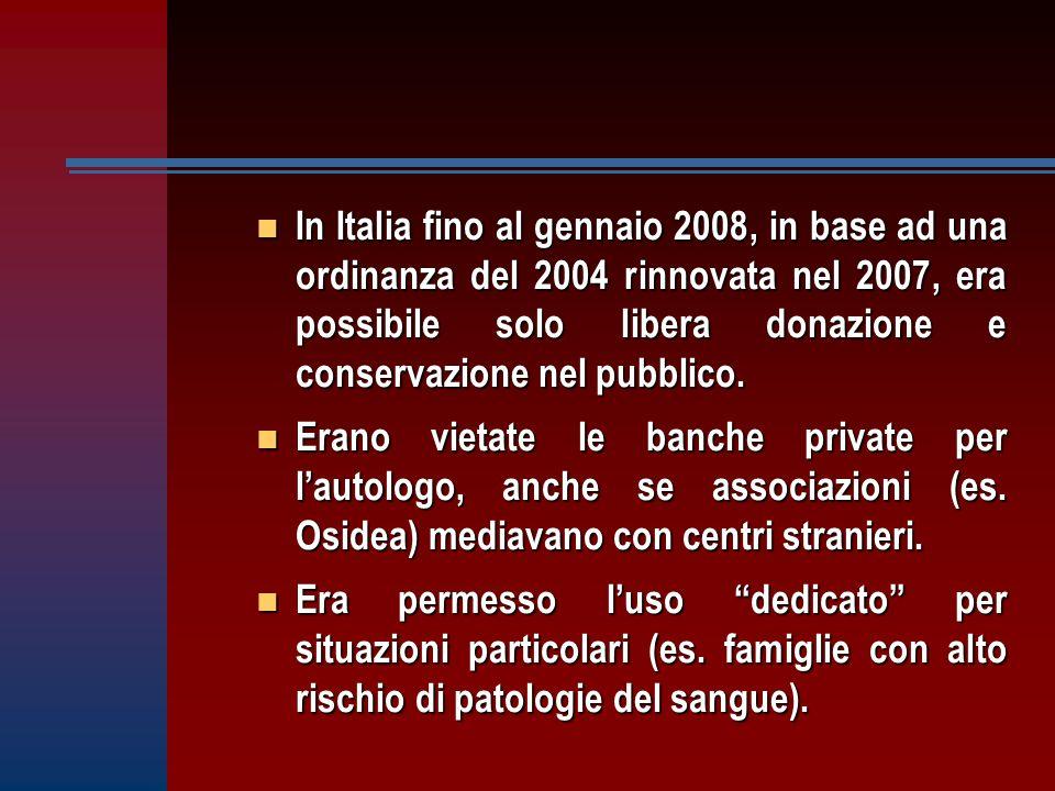 n In Italia fino al gennaio 2008, in base ad una ordinanza del 2004 rinnovata nel 2007, era possibile solo libera donazione e conservazione nel pubblico.