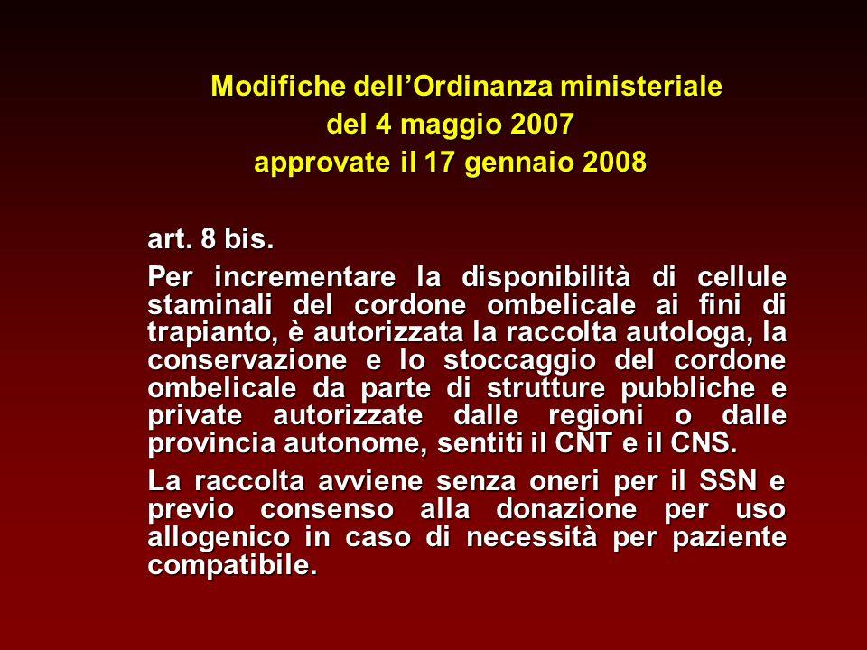 Modifiche dell'Ordinanza ministeriale del 4 maggio 2007 approvate il 17 gennaio 2008 art.