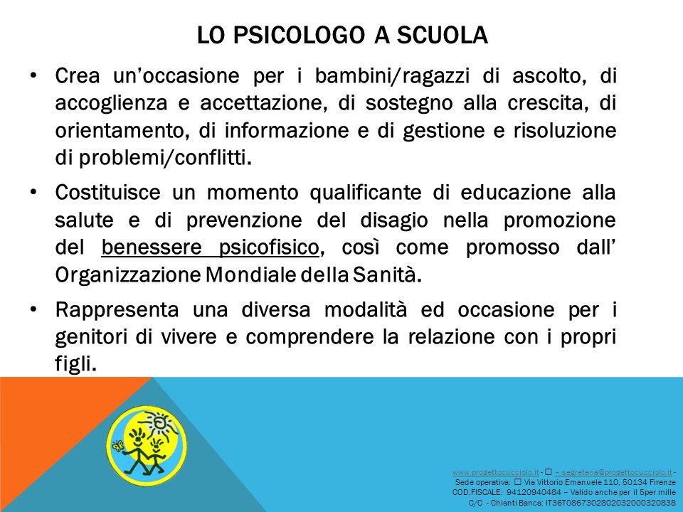 LO PSICOLOGO A SCUOLA Crea un'occasione per i bambini/ragazzi di ascolto, di accoglienza e accettazione, di sostegno alla crescita, di orientamento, d