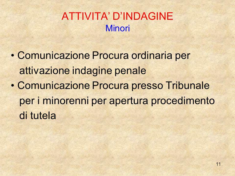 11 ATTIVITA' D'INDAGINE Minori Comunicazione Procura ordinaria per attivazione indagine penale Comunicazione Procura presso Tribunale per i minorenni