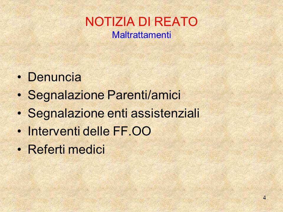 4 NOTIZIA DI REATO Maltrattamenti Denuncia Segnalazione Parenti/amici Segnalazione enti assistenziali Interventi delle FF.OO Referti medici