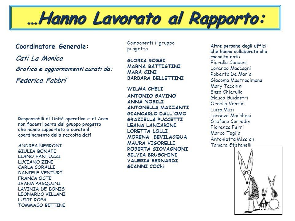 …Hanno Lavorato al Rapporto: Coordinatore Generale: Cati La Monica Grafica e aggiornamenti curati da: Federica Fabbri Altre persone degli uffici che h