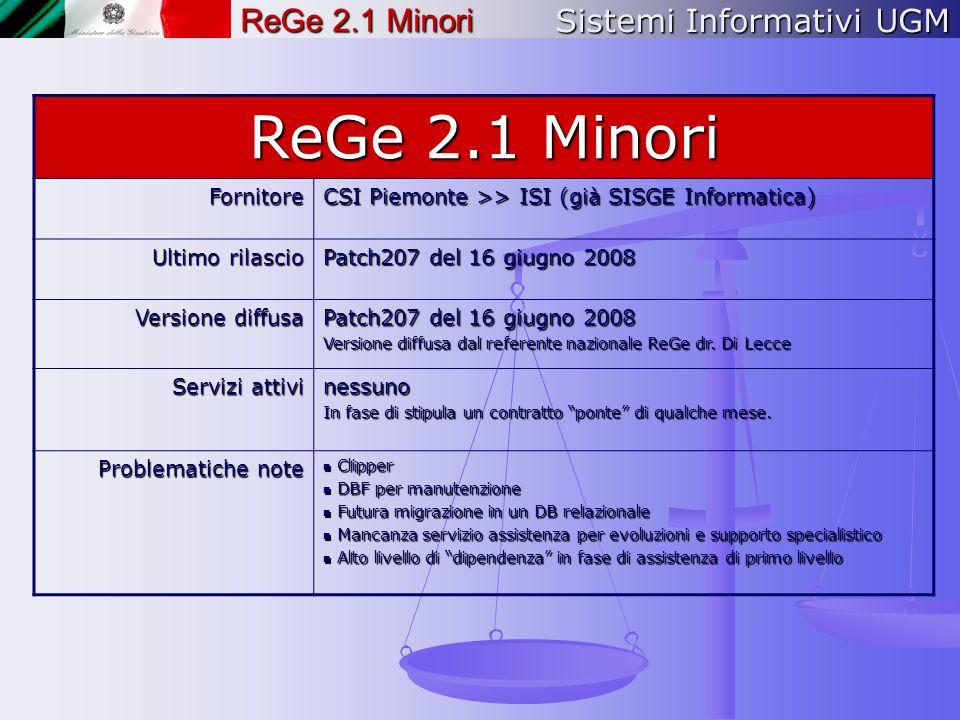 Sistemi Informativi UGM ReGe 2.1 Minori Fornitore CSI Piemonte >> ISI (già SISGE Informatica) Ultimo rilascio Patch207 del 16 giugno 2008 Versione dif