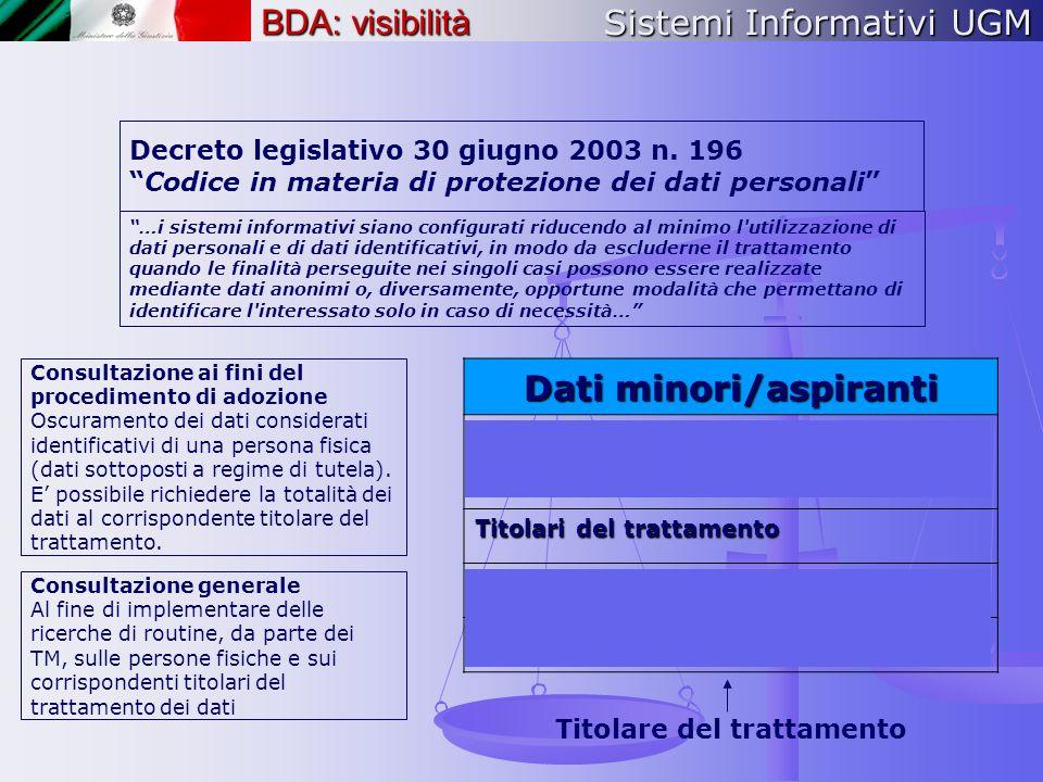 """Sistemi Informativi UGM BDA: visibilità Decreto legislativo 30 giugno 2003 n. 196 """"Codice in materia di protezione dei dati personali"""" """"…i sistemi inf"""