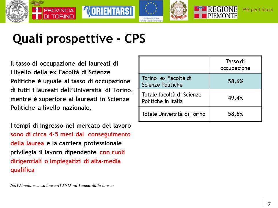 8 FSE per il futuro Quali prospettive - Giurisprudenza Il tasso di occupazione dei laureati presso la ex Facoltà Giurisprudenza è inferiore al tasso di occupazione di tutti i laureati dell'Università di Torino, mentre è superiore ai laureati in Giurisprudenza nazionali.
