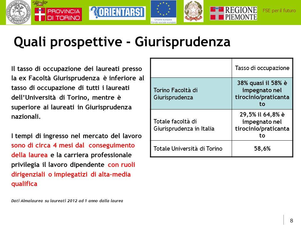 8 FSE per il futuro Quali prospettive - Giurisprudenza Il tasso di occupazione dei laureati presso la ex Facoltà Giurisprudenza è inferiore al tasso d