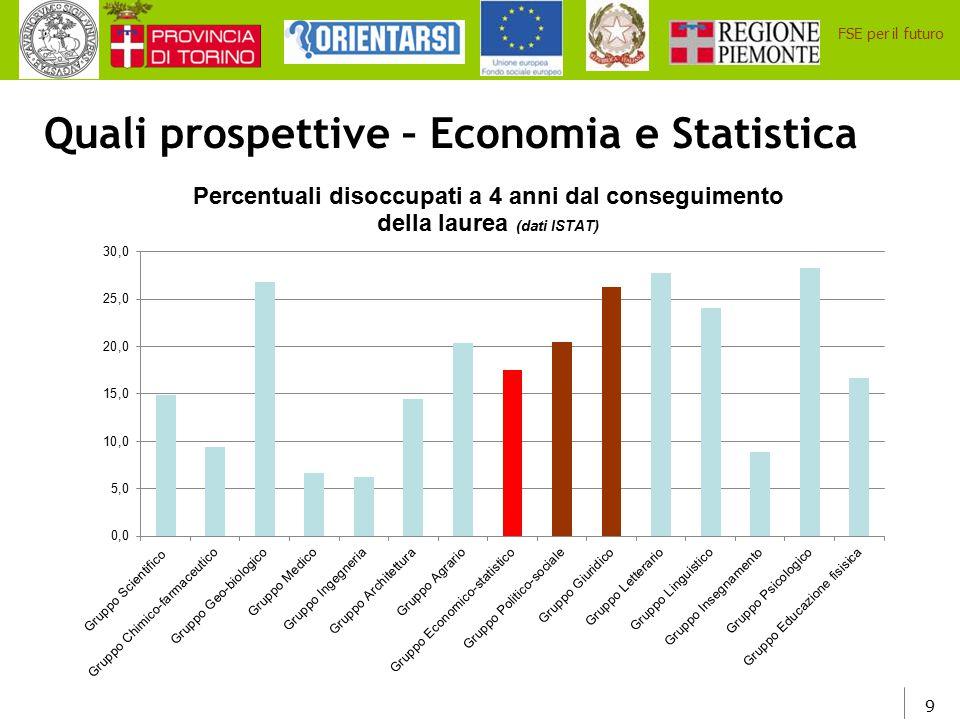 9 FSE per il futuro Quali prospettive – Economia e Statistica