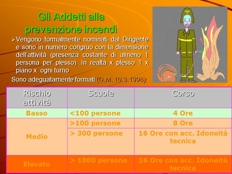 Gli Addetti alla prevenzione incendi  Vengono formalmente nominati dal Dirigente e sono in numero congruo con la dimensione dell'attività (presenza c