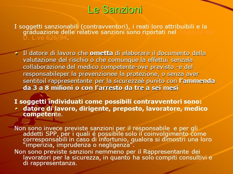 Le Sanzioni I soggetti sanzionabili (contravventori), i reati loro attribuibili e la graduazione delle relative sanzioni sono riportati nel Titolo IX