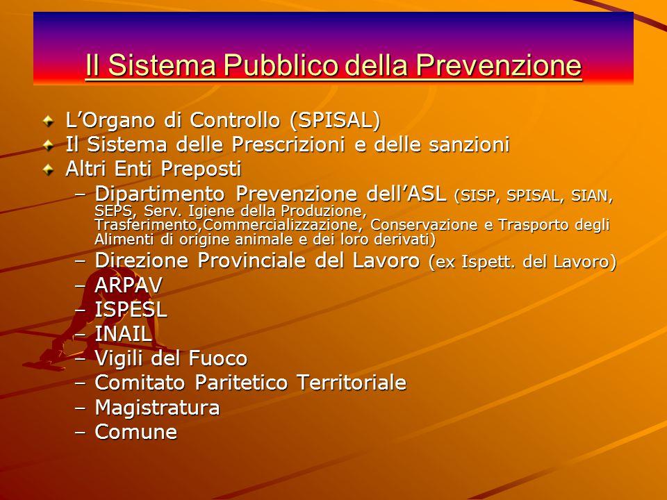Il Sistema Pubblico della Prevenzione L'Organo di Controllo (SPISAL) Il Sistema delle Prescrizioni e delle sanzioni Altri Enti Preposti –Dipartimento