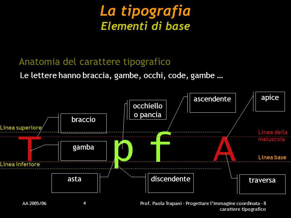 AA 2005/06Prof. Paola Trapani – Progettare l'immagine coordinata – Il carattere tipografico 4 La tipografia Elementi di base Anatomia del carattere ti