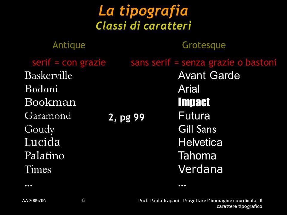 AA 2005/06Prof. Paola Trapani – Progettare l'immagine coordinata – Il carattere tipografico 8 La tipografia Classi di caratteri Antique serif = con gr