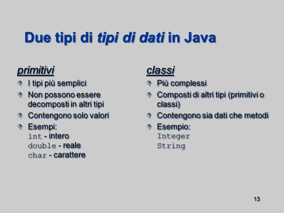 13 Due tipi di tipi di dati in Java primitivi  I tipi più semplici  Non possono essere decomposti in altri tipi  Contengono solo valori  Esempi: int - intero double - reale char - carattere primitivi  I tipi più semplici  Non possono essere decomposti in altri tipi  Contengono solo valori  Esempi: int - intero double - reale char - carattere classi  Più complessi  Composti di altri tipi (primitivi o classi)  Contengono sia dati che metodi  Esempio: Integer String classi  Più complessi  Composti di altri tipi (primitivi o classi)  Contengono sia dati che metodi  Esempio: Integer String