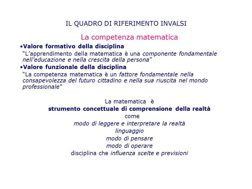 """IL QUADRO DI RIFERIMENTO INVALSI La competenza matematica Valore formativo della disciplina """"L'apprendimento della matematica è una componente fondame"""