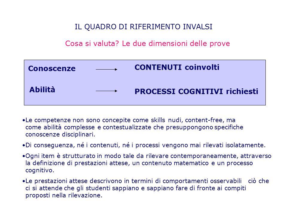 Conoscenze CONTENUTI CONTENUTI coinvolti PROCESSI COGNITIVI PROCESSI COGNITIVI richiesti IL QUADRO DI RIFERIMENTO INVALSI Cosa si valuta? Le due dimen