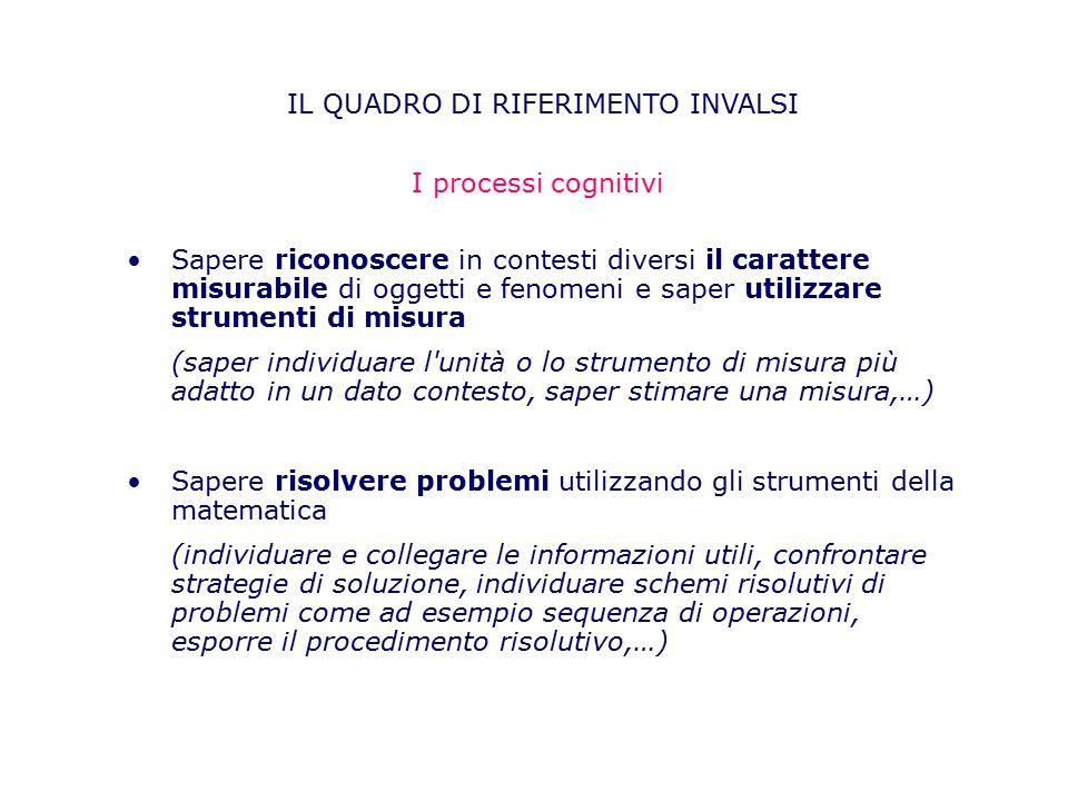 Sapere riconoscere in contesti diversi il carattere misurabile di oggetti e fenomeni e saper utilizzare strumenti di misura (saper individuare l'unità