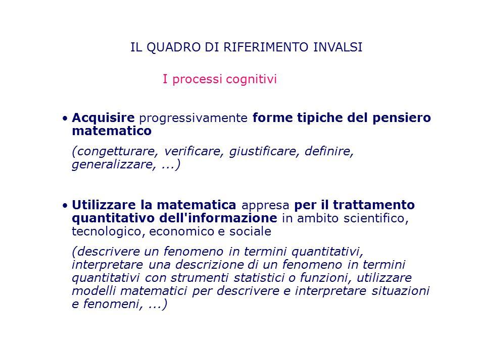 Acquisire progressivamente forme tipiche del pensiero matematico (congetturare, verificare, giustificare, definire, generalizzare,...) Utilizzare la m