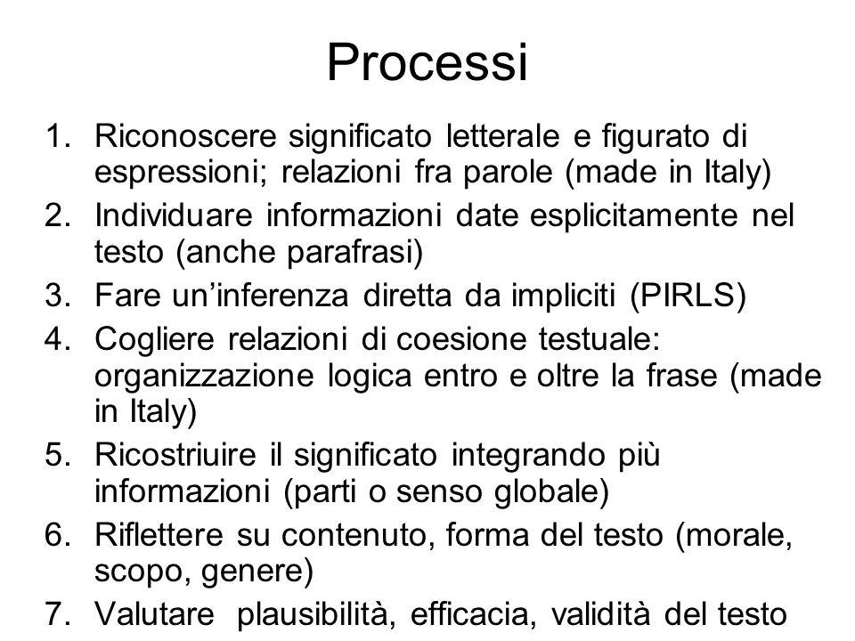 Processi 1.Riconoscere significato letterale e figurato di espressioni; relazioni fra parole (made in Italy) 2.Individuare informazioni date esplicita