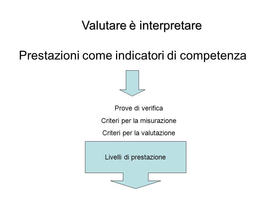 Quadro INValSI 2.1.La 'padronanza linguistica'.
