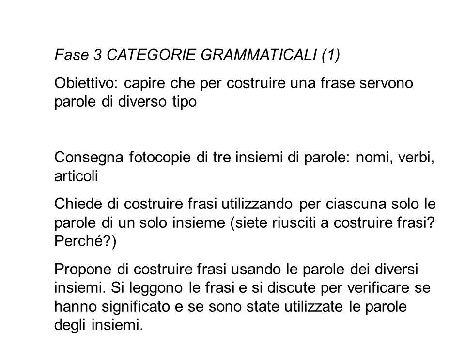 Fase 3 CATEGORIE GRAMMATICALI (1) Obiettivo: capire che per costruire una frase servono parole di diverso tipo Consegna fotocopie di tre insiemi di pa