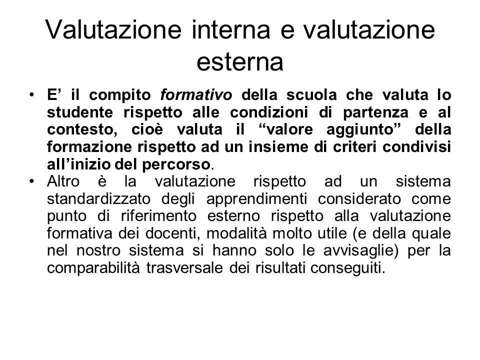Valutazione interna e valutazione esterna E' il compito formativo della scuola che valuta lo studente rispetto alle condizioni di partenza e al contes