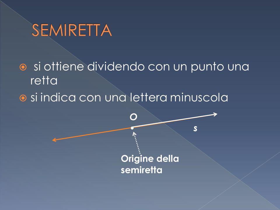  si ottiene dividendo con un punto una retta ssi indica con una lettera minuscola. Origine della semiretta O s