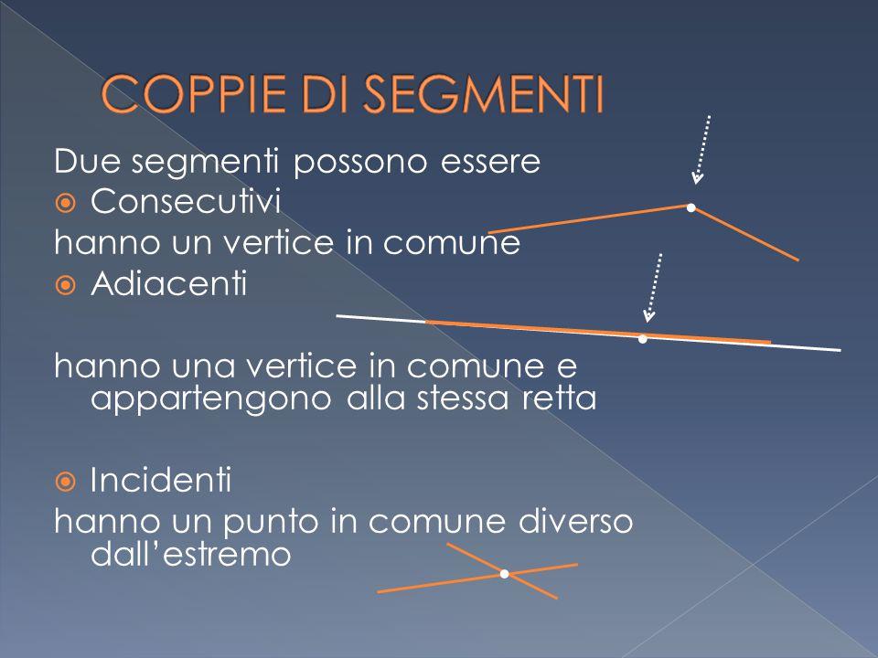 Due segmenti possono essere  Consecutivi hanno un vertice in comune  Adiacenti hanno una vertice in comune e appartengono alla stessa retta  Incide