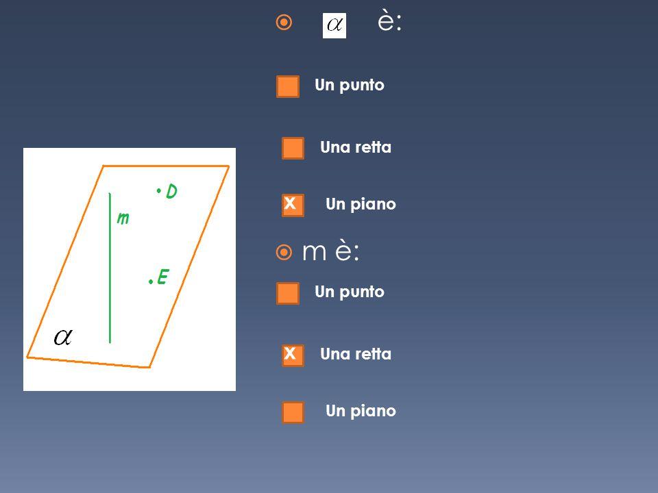  è:  m è: Un punto Una retta Un piano x Un punto Una retta Un piano x